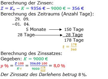 Zinsrechnung Zinssatz berechnen Lösungen zum Aufgabensatz 05 Blatt 2/3 Fortgeschritten Bild A2305L01/© by www.fit-in-mathe-online.de