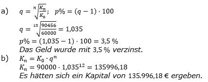 Zinseszinses Kapitalentwicklung Lösungen zum Aufgabensatz 9 Blatt 1/1 Grundlagen Bild 1/© by www.fit-in-mathe-online.de