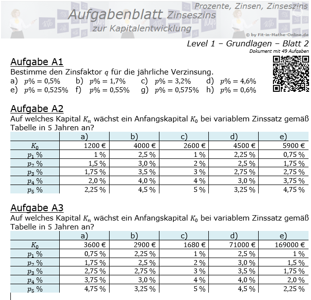 Kapitalentwicklung mit Zinseszinsen Aufgabenblatt 1/2 / © by Fit-in-Mathe-Online.de