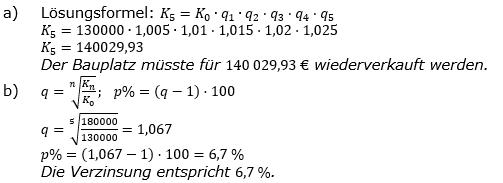 Zinseszinses Kapitalentwicklung Lösungen zum Aufgabensatz 11 Blatt 1/2 Grundlagen Bild 1/© by www.fit-in-mathe-online.de