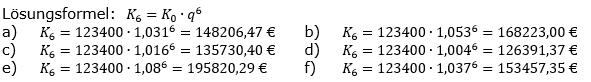 Zinseszinses Kapitalentwicklung Lösungen zum Aufgabensatz 11 Blatt 1/3 Grundlagen Bild 1/© by www.fit-in-mathe-online.de