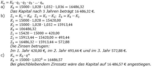 Zinseszinses Kapitalentwicklung Lösungen zum Aufgabensatz 1 Blatt 2/2 Fortgeschritten Bild 1/© by www.fit-in-mathe-online.de