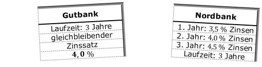 Martha möchte 2 400 € anlegen. Sie prüft die Angebote von zwei Banken. (Kapitalentwicklung mit Zinseszinsen Aufgabenblatt 2/2 Bild A220801 / © by Fit-in-Mathe-Online.de)