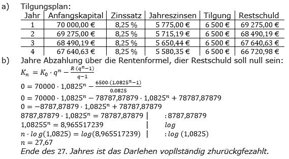 Zinseszinses Prüfungsaufgaben Lösungen zum Aufgabensatz 29 Blatt 4 A25 - A32 Bild 1/© by www.fit-in-mathe-online.de