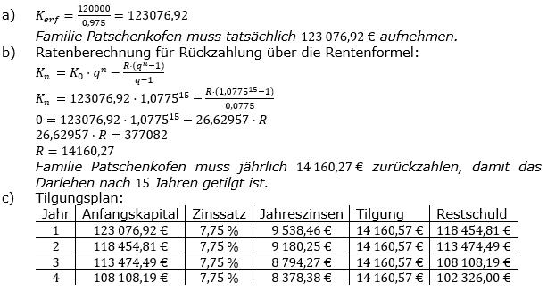 Zinseszinses Prüfungsaufgaben Lösungen zum Aufgabensatz 30 Blatt 4 A25 - A32 Bild 1/© by www.fit-in-mathe-online.de