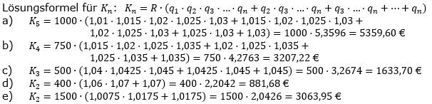 Ratensparen variabler Zinssatz Lösungen zum Aufgabensatz 1 Blatt 2/1 Fortgeschritten/© by www.fit-in-mathe-online.de