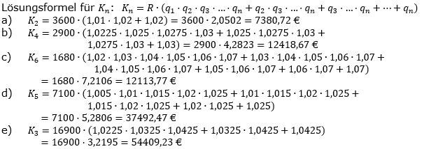 Ratensparen variabler Zinssatz Lösungen zum Aufgabensatz 2 Blatt 2/1 Fortgeschritten/© by www.fit-in-mathe-online.de