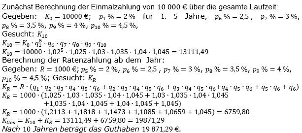 Ratensparen variabler Zinssatz Lösungen zum Aufgabensatz 3 Blatt 2/12Fortgeschritten/© by www.fit-in-mathe-online.de