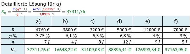 Rentenrechnung Lösungen zum Aufgabensatz 1 Blatt 1/1 Grundlagen/© by www.fit-in-mathe-online.de