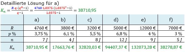 Rentenrechnung Lösungen zum Aufgabensatz 2 Blatt 1/1 Grundlagen/© by www.fit-in-mathe-online.de