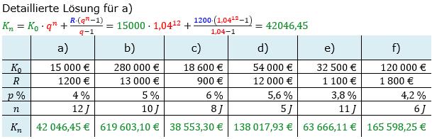 Rentenrechnung Lösungen zum Aufgabensatz 3 Blatt 1/1 Grundlagen/© by www.fit-in-mathe-online.de