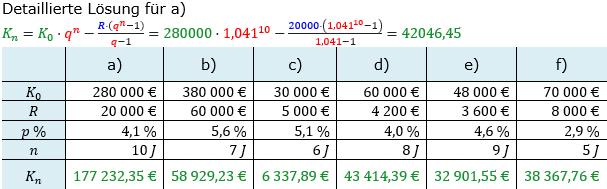 Rentenrechnung Lösungen zum Aufgabensatz 4 Blatt 1/1 Grundlagen/© by www.fit-in-mathe-online.de