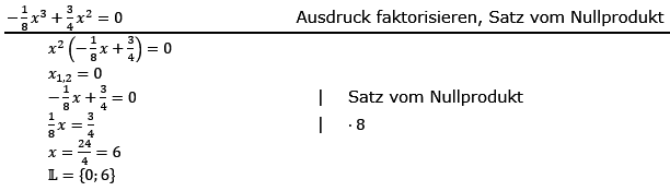 Aufgabensatz 2 Wochenblatt 01 Kursstufe 2 Prüfungsvorbereitung Abitur Lösung Bild g8k12/W01A02L01/© by www.fit-in-mathe-online.de
