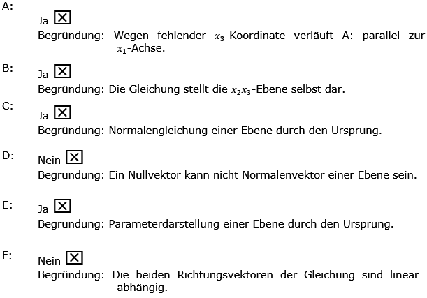 Aufgabensatz 4 Wochenblatt 01 Kursstufe 2 Prüfungsvorbereitung Abitur Lösung Bild g8k12/W01A04L01/© by www.fit-in-mathe-online.de