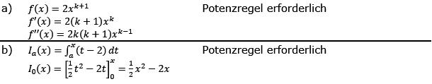 Aufgabensatz 1 Wochenblatt 02 Kursstufe 2 Prüfungsvorbereitung Abitur Lösung Bild g8k12/W02A01L01/© by www.fit-in-mathe-online.de