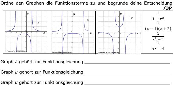 Ordne den Graphen die Funktionsgleichungen zu und begründe deine Entscheidung. (Grafik g8k12/W02A0304 im Aufgabensatz 3 Wochenblatt 02 Kursstufe 2 Prüfungsvorbereitung Abitur) /© by www.fit-in-mathe-online.de)