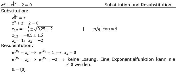 Aufgabensatz 2 Wochenblatt 03 Kursstufe 2 Prüfungsvorbereitung Abitur Lösung Bild g8k12/W03A02L01/© by www.fit-in-mathe-online.de