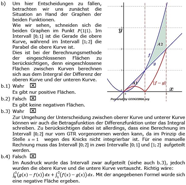 Aufgabensatz 1 Wochenblatt 04 Kursstufe 2 Prüfungsvorbereitung Abitur Lösung Bild g8k12/W04A01L03/© by www.fit-in-mathe-online.de
