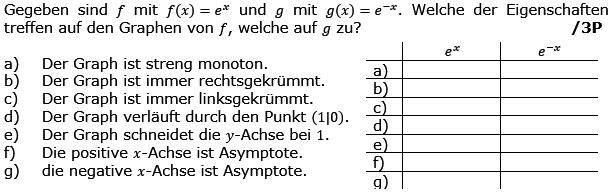 Gegeben sind f mit f(x)=e^x und g mit g(x)=e^(-x). (Grafik g8k12/W04A0301 im Aufgabensatz 3 Wochenblatt 04 Kursstufe 2 Prüfungsvorbereitung Abitur) /© by www.fit-in-mathe-online.de)