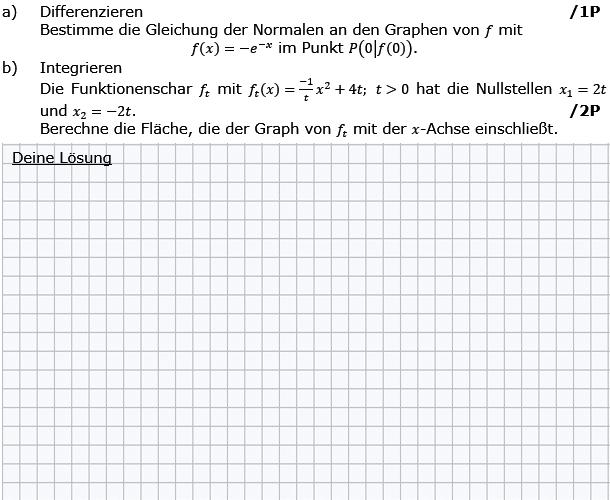 Differenzieren: Bestimme die Gleichung der Normalen an den Graphen von f. (Grafik g8k12/W09A0101 im Aufgabensatz 1 Wochenblatt 09 Kursstufe 2 Prüfungsvorbereitung Abitur) /© by www.fit-in-mathe-online.de)