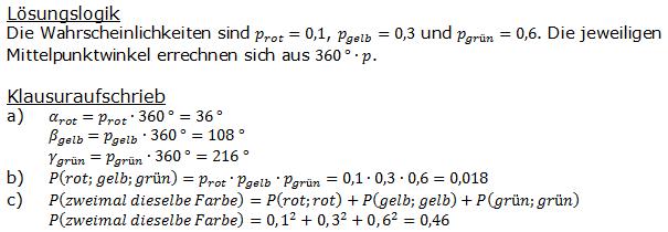 Urnenmodelle in der Stochastik Lösungen zum Aufgabensatz 1 Blatt 1/1 Grundlagen Bild 1 /© by www.fit-in-mathe-online.de)