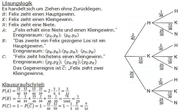 Stochastik Urnenmodelle Lösungen zum Aufgabensatz 12 Blatt 1/2 Grundlagen Bild A1212L02/© by www.fit-in-mathe-online.de