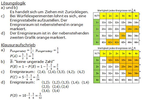 Stochastik Urnenmodelle Lösungen zum Aufgabensatz 16 Blatt 1/2 Grundlagen Bild A1216L03/© by www.fit-in-mathe-online.de