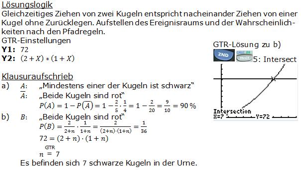 Urnenmodelle in der Stochastik Lösungen zum Aufgabensatz 2 Blatt 2/1 Fortgeschritten Bild 1 /© by www.fit-in-mathe-online.de)