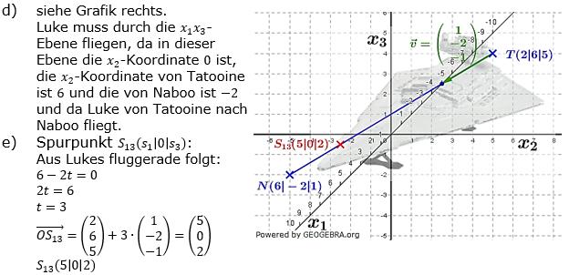 Vektorgeometrie Vermischte Aufgaben - Training Lösungen zum Aufgabensatz 02 Blatt 01 Bild A0102L02de/© by www.fit-in-mathe-online.de