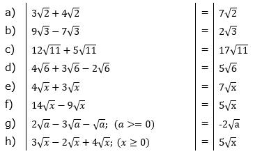 Wurzeln Addition und Subtraktion Lösungen zum Aufgabensatz 2 Blatt 1/1 Grundlagen/© by www.fit-in-mathe-online.de