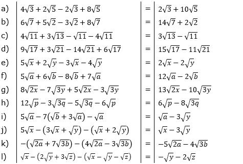 Wurzeln Addition und Subtraktion Lösungen zum Aufgabensatz 1 Blatt 1/2 Grundlagen/© by www.fit-in-mathe-online.de