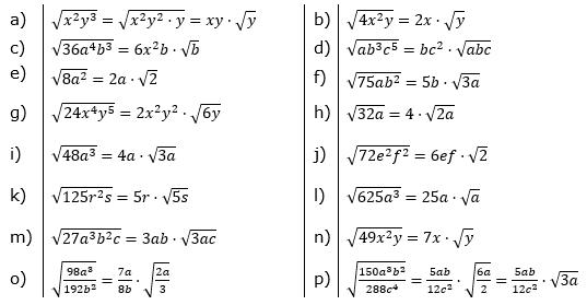 Teilweises Wurzelziehen Lösungen zum Aufgabensatz 2 Blatt 01/© by www.fit-in-mathe-online.de