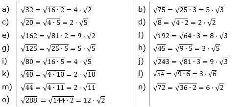 Teilweises Wurzelziehen Lösungen zum Aufgabensatz 1 Blatt 02/© by www.fit-in-mathe-online.de