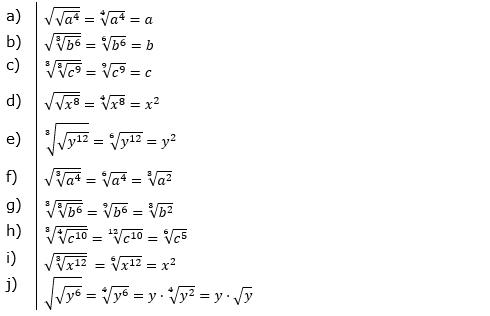 Vermischte Aufgaben mit Wurzeln Lösungen zum Aufgabensatz 3 Blatt 05© by www.fit-in-mathe-online.de