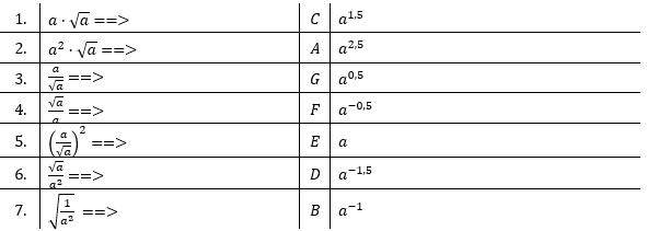 Vermischte Aufgaben mit Wurzeln Lösungen zum Aufgabensatz 3 Blatt 08© by www.fit-in-mathe-online.de