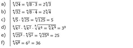 Vermischte Aufgaben mit Wurzeln Lösungen zum Aufgabensatz 1 Blatt 09© by www.fit-in-mathe-online.de