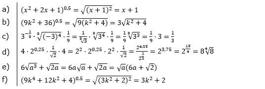 Vermischte Aufgaben mit Wurzeln Lösungen zum Aufgabensatz 5 Blatt 09© by www.fit-in-mathe-online.de