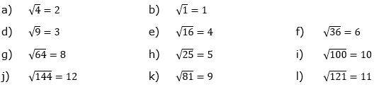 Wurzeln von Zahlen und Variablen Lösungen zum Aufgabensatz 1 Blatt 1/1 Grundlagen/© by www.fit-in-mathe-online.de