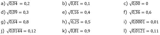 Wurzeln von Zahlen und Variablen Lösungen zum Aufgabensatz 4 Blatt 1/1 Grundlagen/© by www.fit-in-mathe-online.de