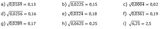 Wurzeln von Zahlen und Variablen Lösungen zum Aufgabensatz 5 Blatt 1/1 Grundlagen/© by www.fit-in-mathe-online.de