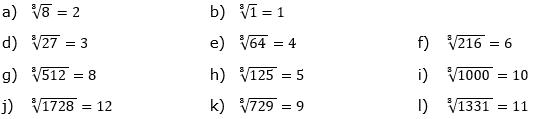 Wurzeln von Zahlen und Variablen Lösungen zum Aufgabensatz 1 Blatt 1/3 Grundlagen/© by www.fit-in-mathe-online.de