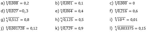 Wurzeln von Zahlen und Variablen Lösungen zum Aufgabensatz 4 Blatt 1/3 Grundlagen/© by www.fit-in-mathe-online.de