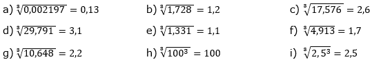 Wurzeln von Zahlen und Variablen Lösungen zum Aufgabensatz 5 Blatt 1/3 Grundlagen/© by www.fit-in-mathe-online.de